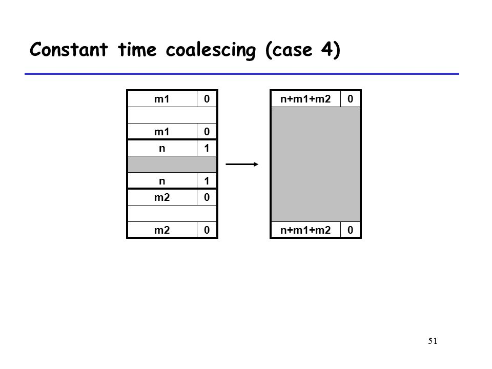 Constant time coalescing (case 4)