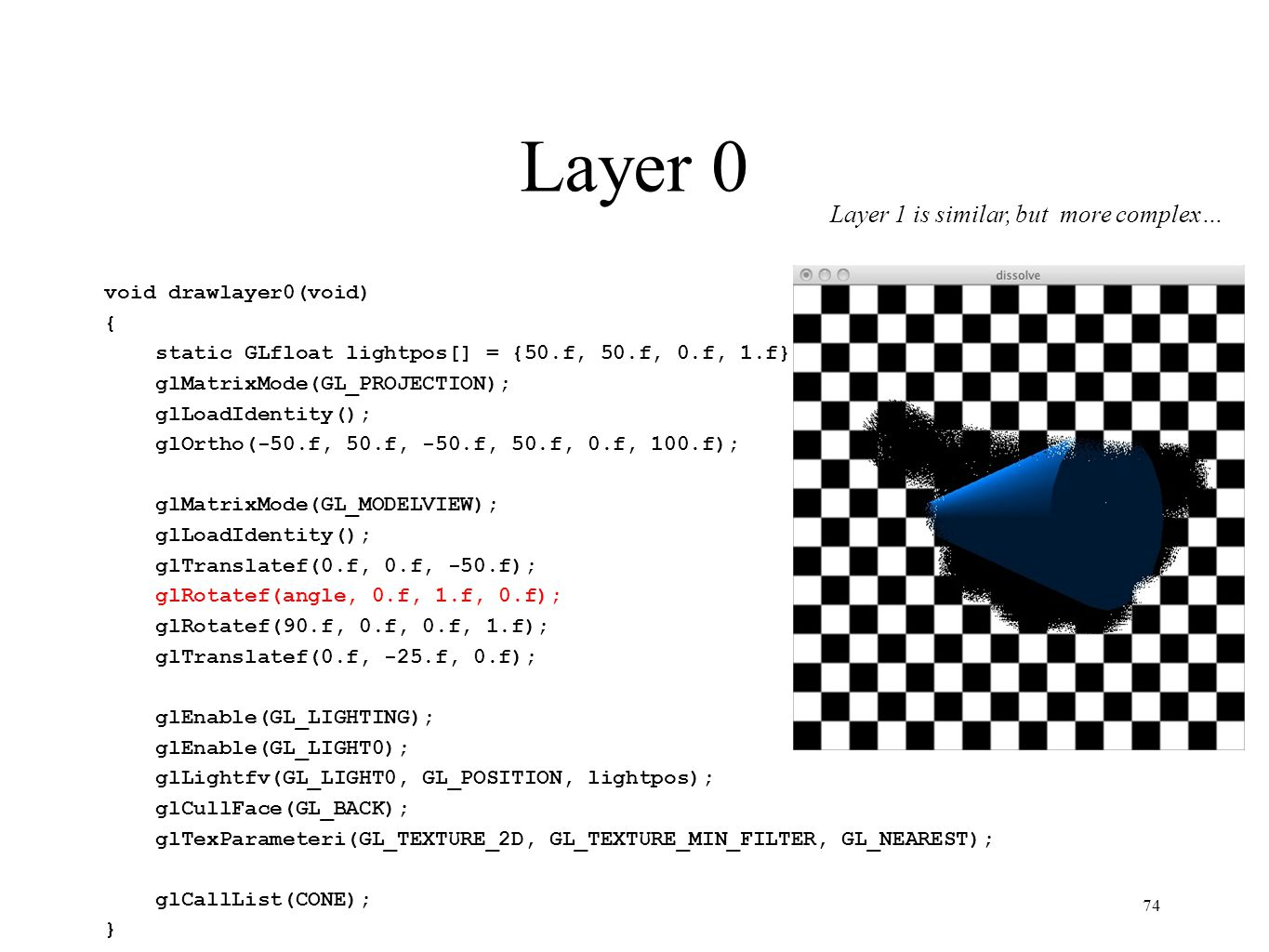 Layer 0 Layer 1 is similar, but more complex…