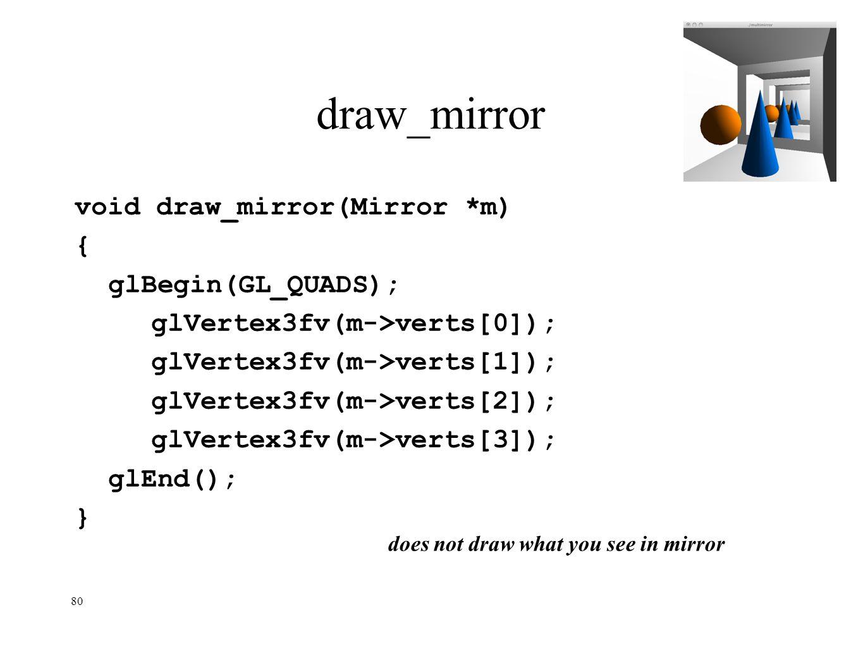 draw_mirror void draw_mirror(Mirror *m) { glBegin(GL_QUADS);