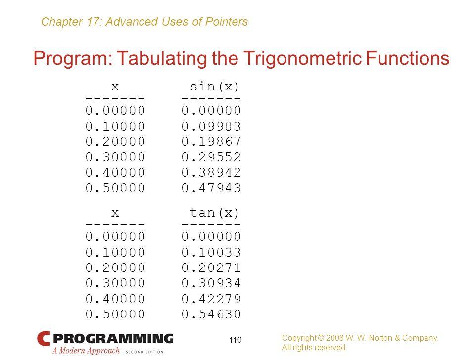 Program: Tabulating the Trigonometric Functions