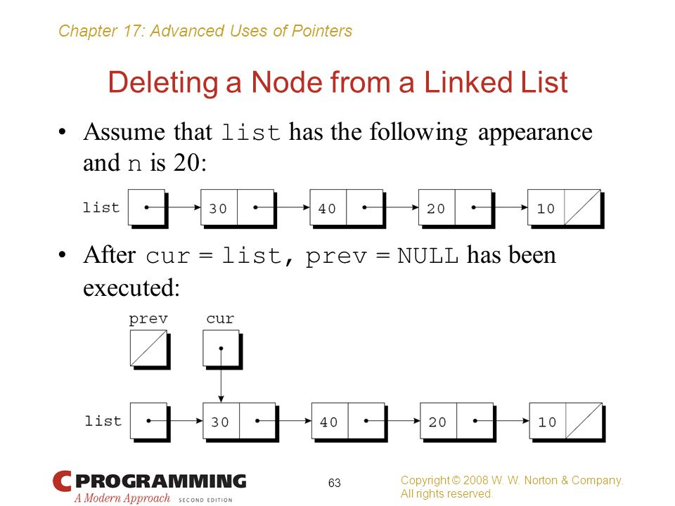 Deleting a Node from a Linked List