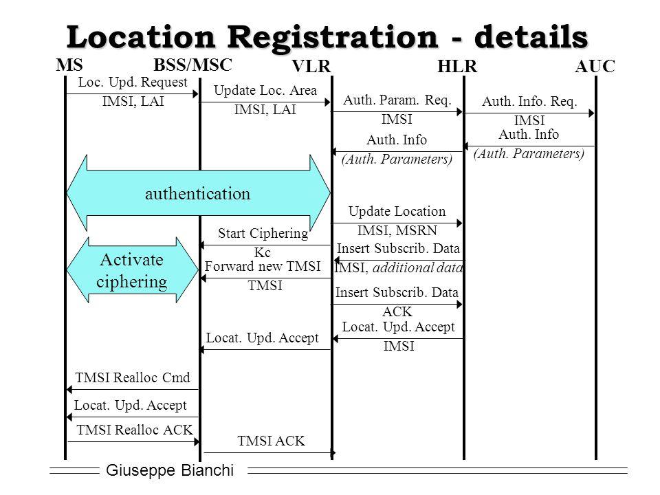 Location Registration - details