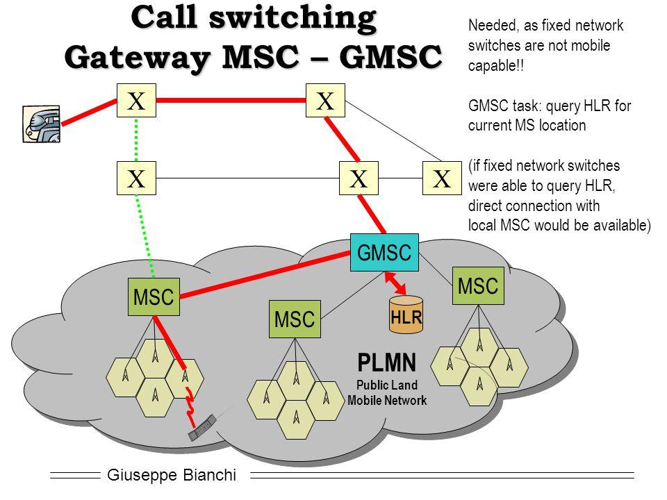 Call switching Gateway MSC – GMSC