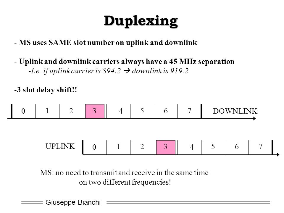 Duplexing MS uses SAME slot number on uplink and downlink