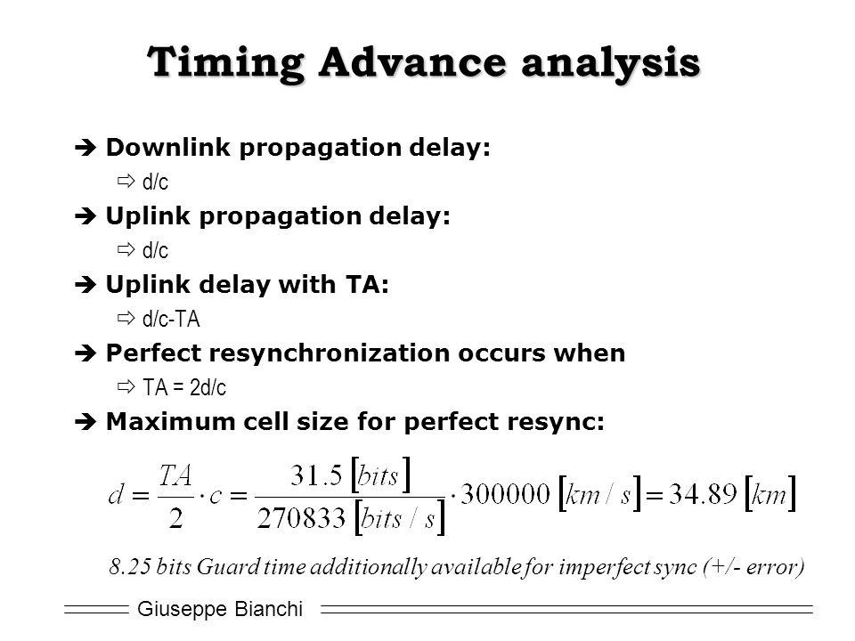 Timing Advance analysis