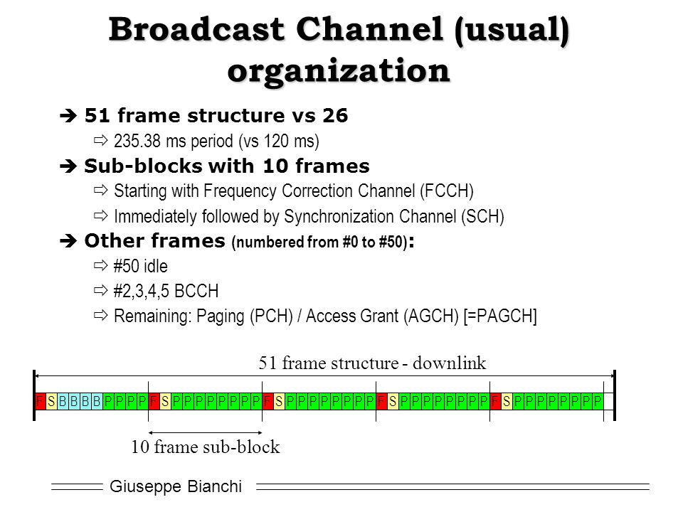 Broadcast Channel (usual) organization