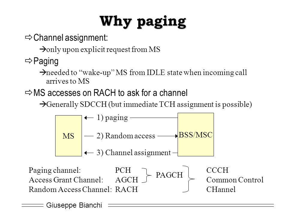 Why paging Channel assignment: Paging