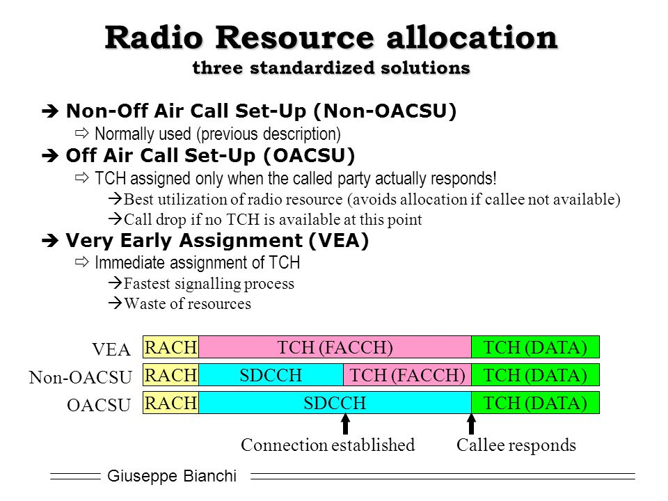 Radio Resource allocation three standardized solutions