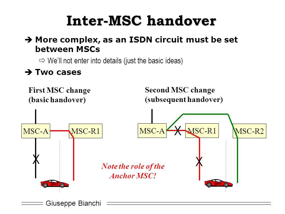 Inter-MSC handover X X X