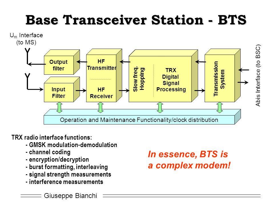 Base Transceiver Station - BTS