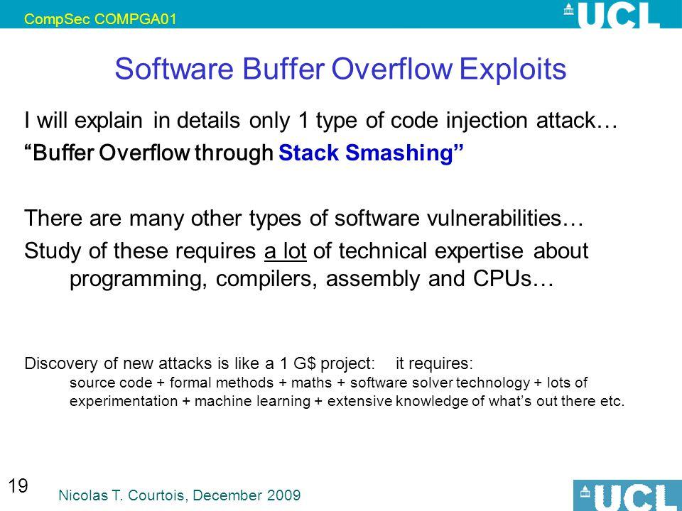 Software Buffer Overflow Exploits