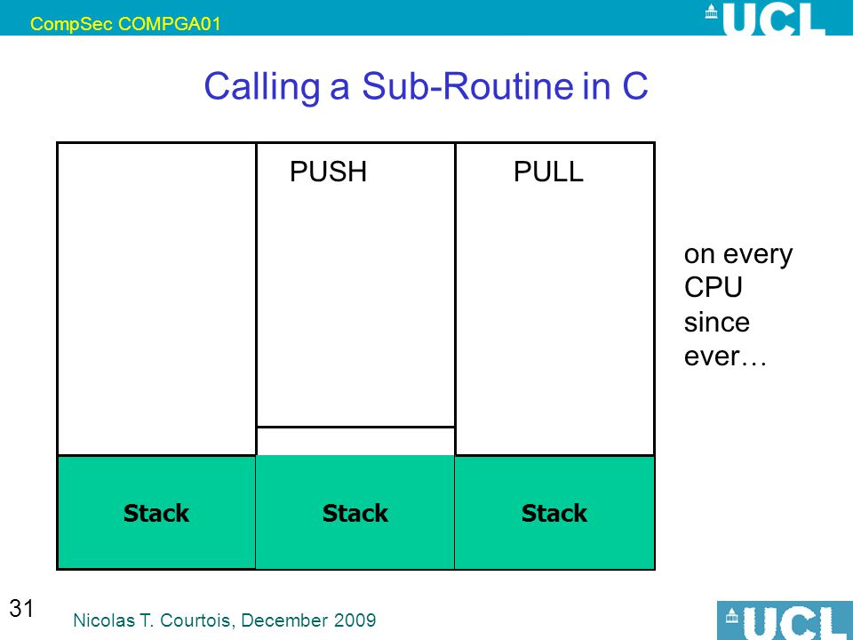 Calling a Sub-Routine in C
