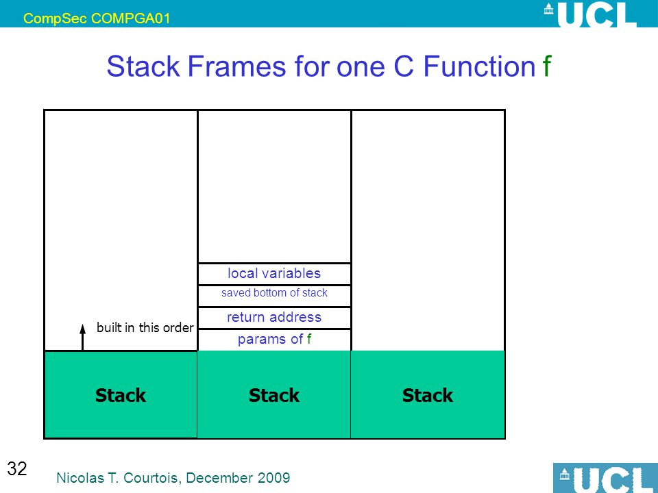 Stack Frames for one C Function f