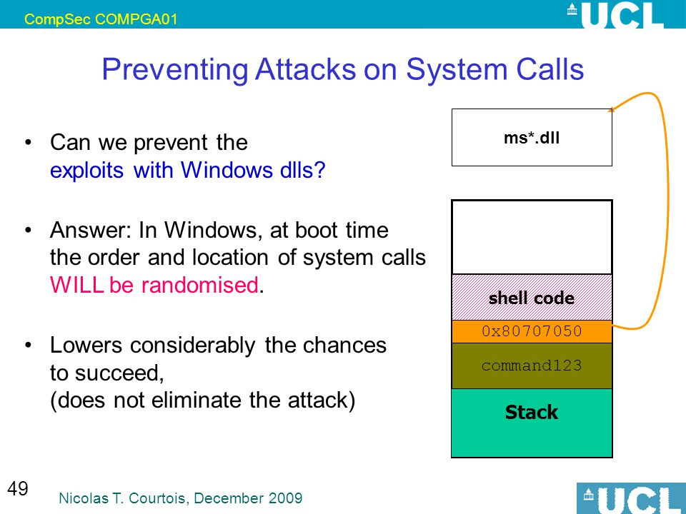 Preventing Attacks on System Calls