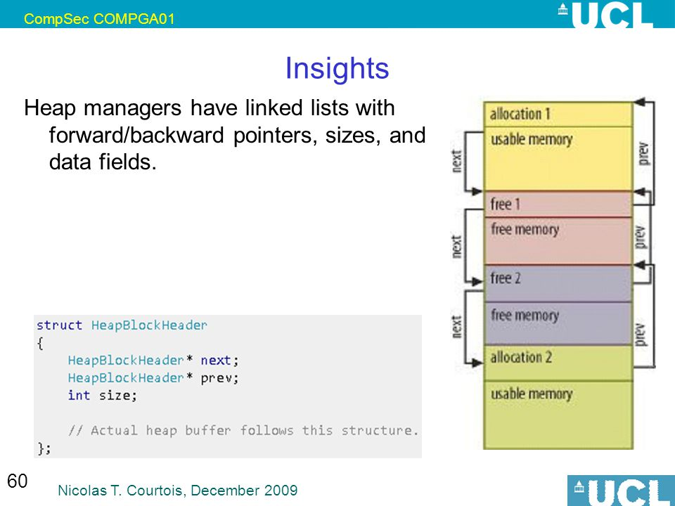 CompSec COMPGA01 Insights. Heap managers have linked lists with forward/backward pointers, sizes, and data fields.