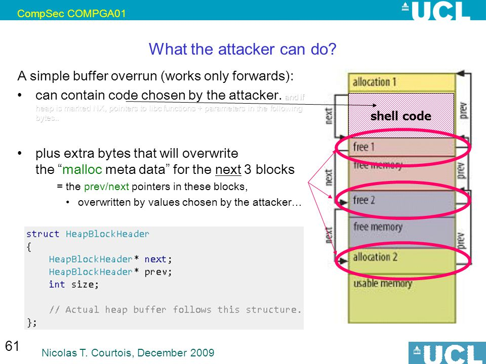 What the attacker can do