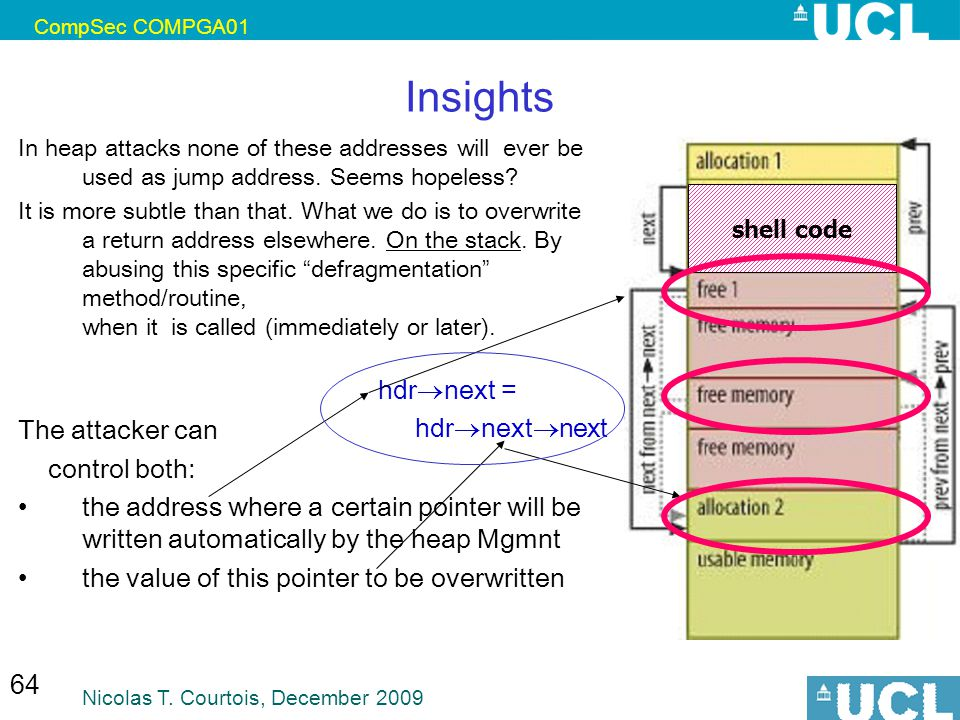 Insights The attacker can control both:
