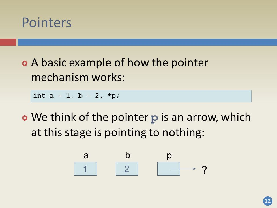 Pointers A basic example of how the pointer mechanism works: