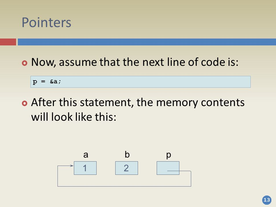 Pointers Now, assume that the next line of code is: