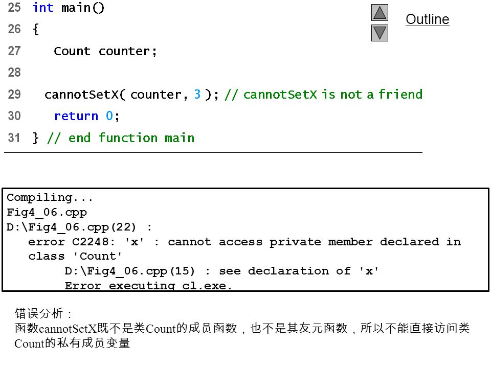 Compiling... Fig4_06.cpp. D:\Fig4_06.cpp(22) : error C2248: x : cannot access private member declared in.