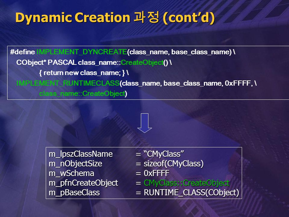 Dynamic Creation 과정 (cont'd)