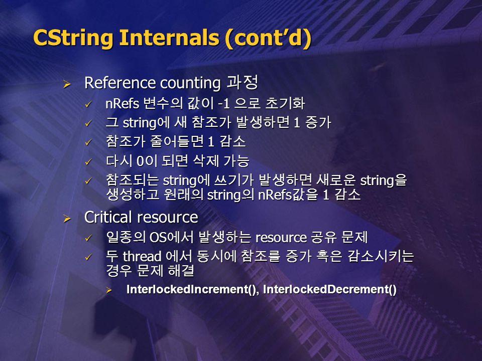 CString Internals (cont'd)