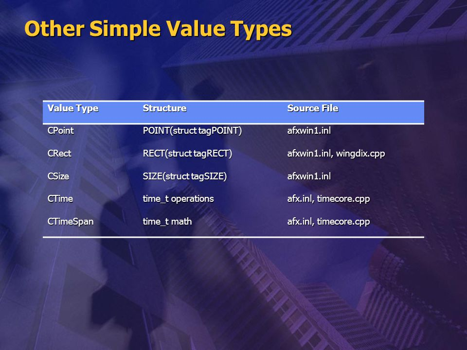 Other Simple Value Types