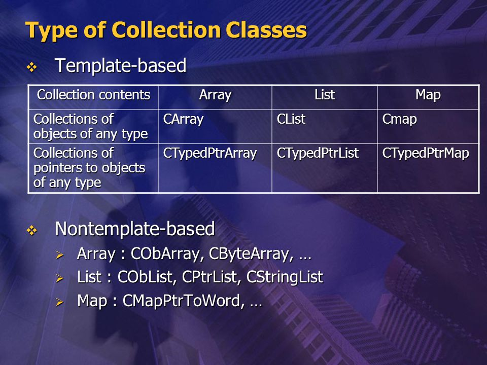 Type of Collection Classes