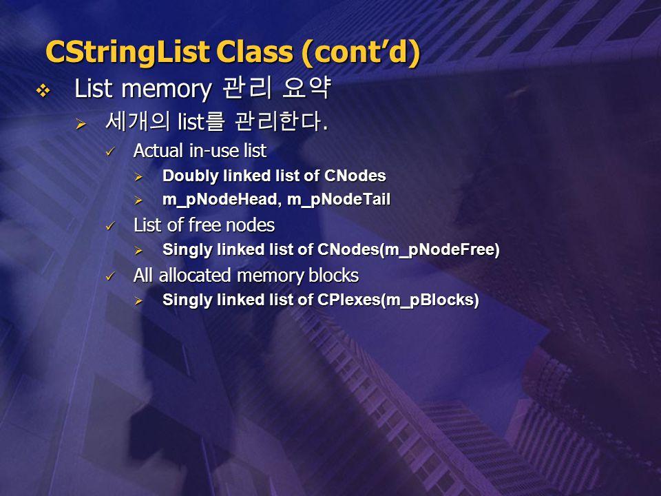 CStringList Class (cont'd)