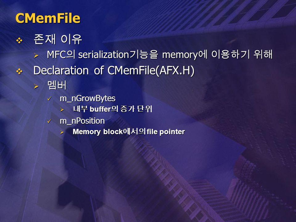CMemFile 존재 이유 Declaration of CMemFile(AFX.H)