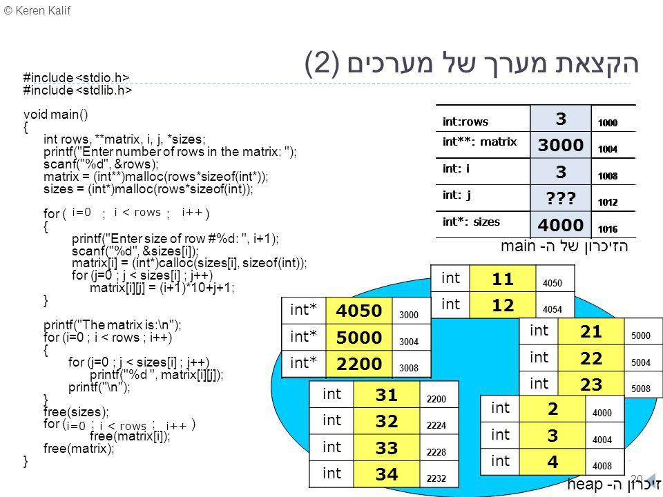 הקצאת מערך של מערכים (2) #include <stdio.h> #include <stdlib.h> void main() { int rows, **matrix, i, j, *sizes;