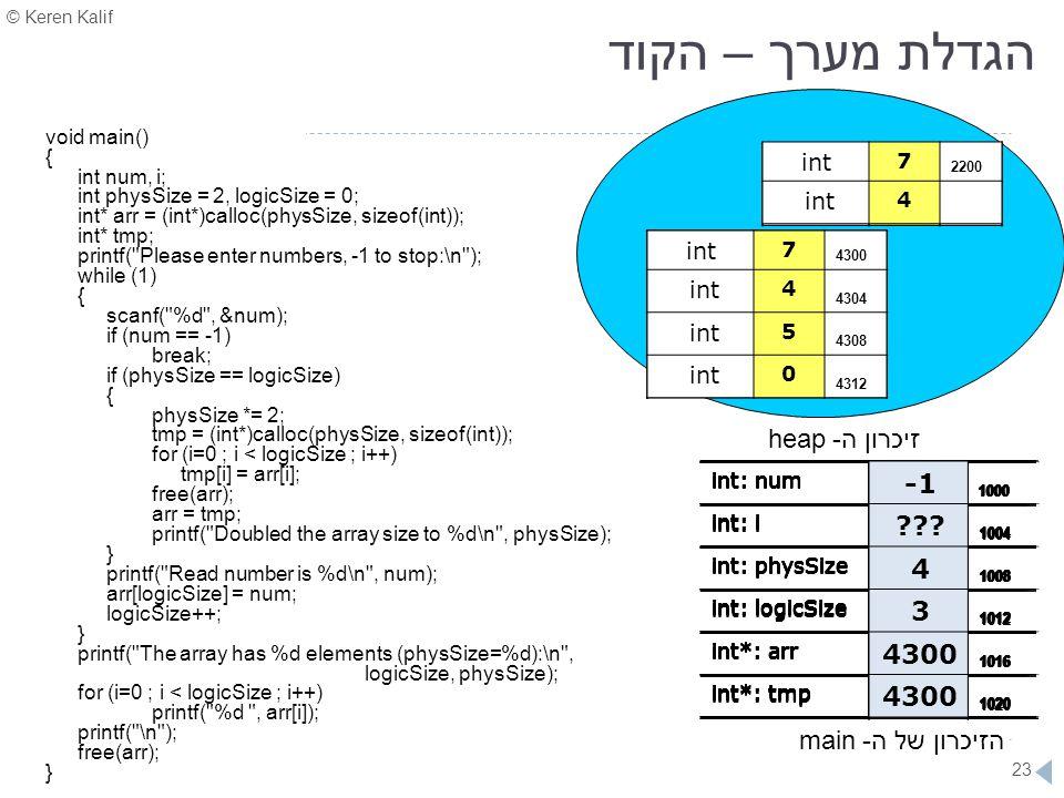 הגדלת מערך – הקוד זיכרון ה- heap -1 4 3 4300 5 4 3 4300 5