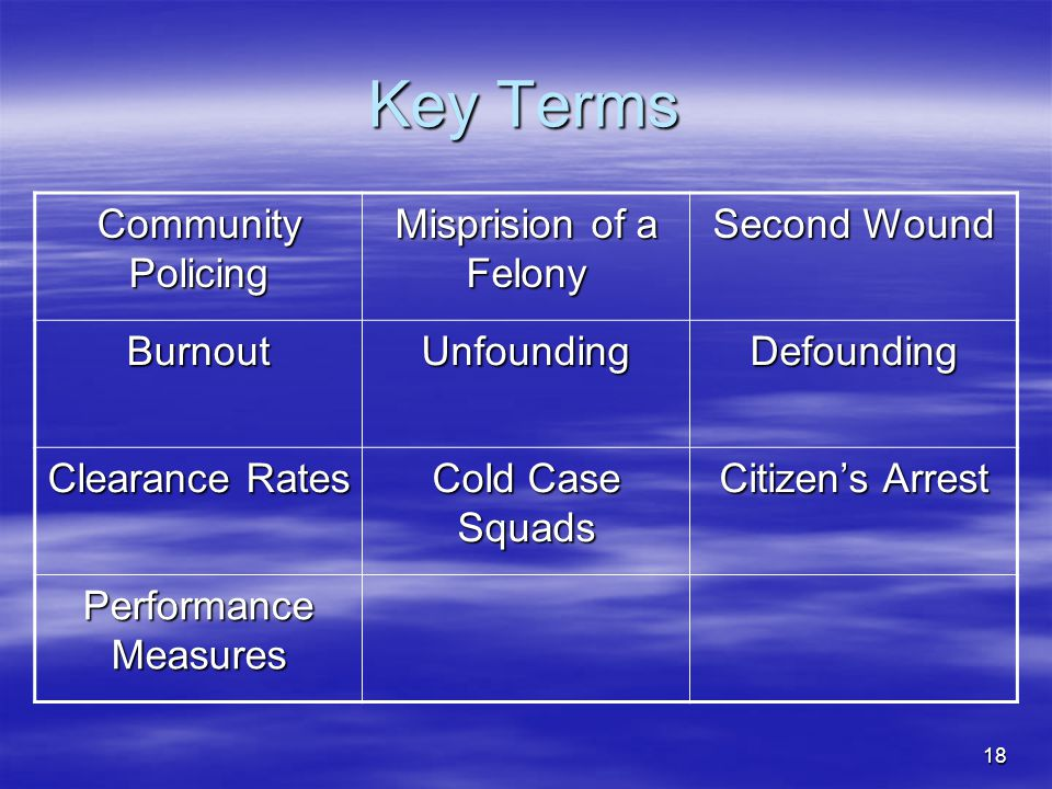 Key Terms Community Policing Misprision of a Felony Second Wound