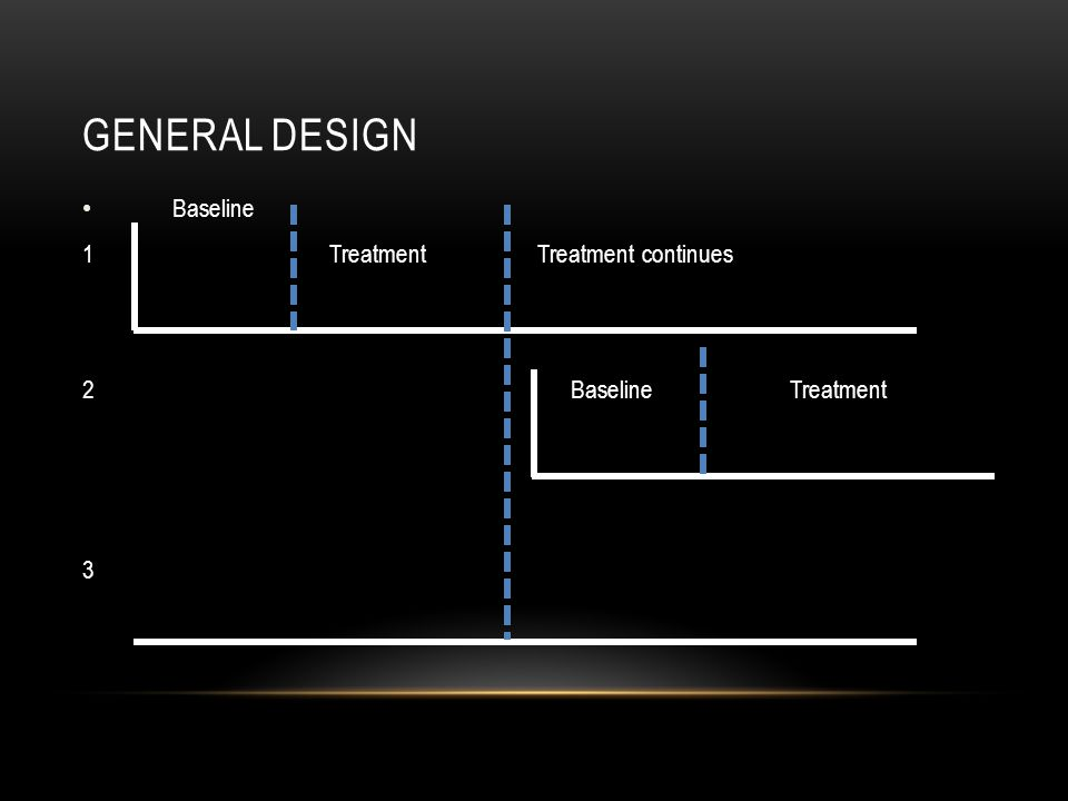 General Design Baseline 1 Treatment Treatment continues