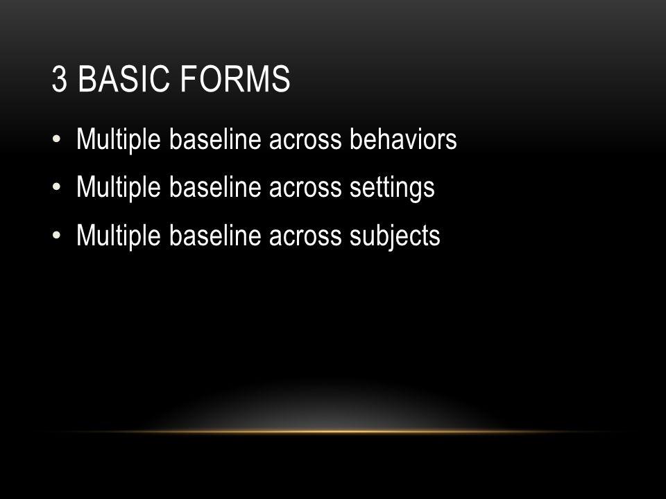 3 basic forms Multiple baseline across behaviors