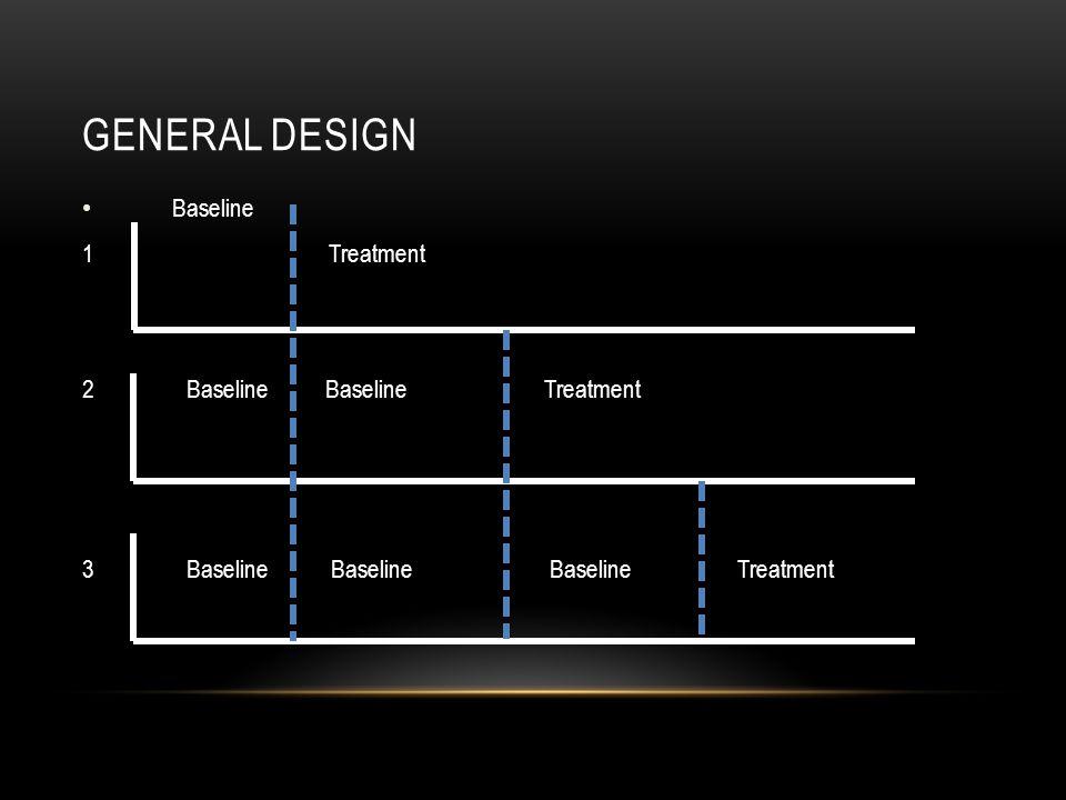 General Design Baseline 1 Treatment 2 Baseline Baseline Treatment