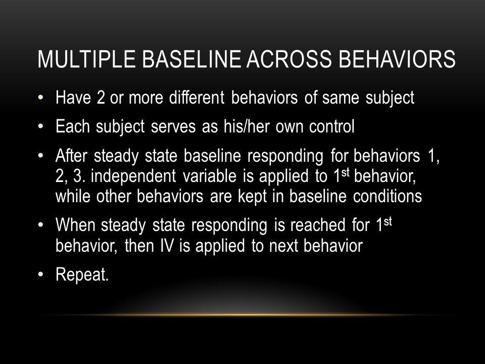 Multiple Baseline Across Behaviors