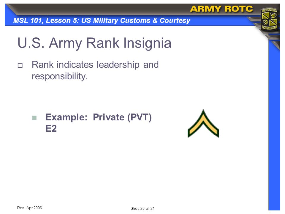 U.S. Army Rank Insignia Rank indicates leadership and responsibility.