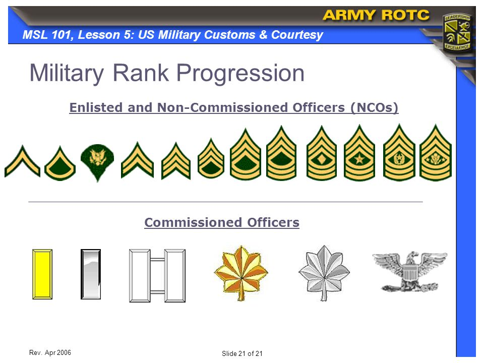 Military Rank Progression