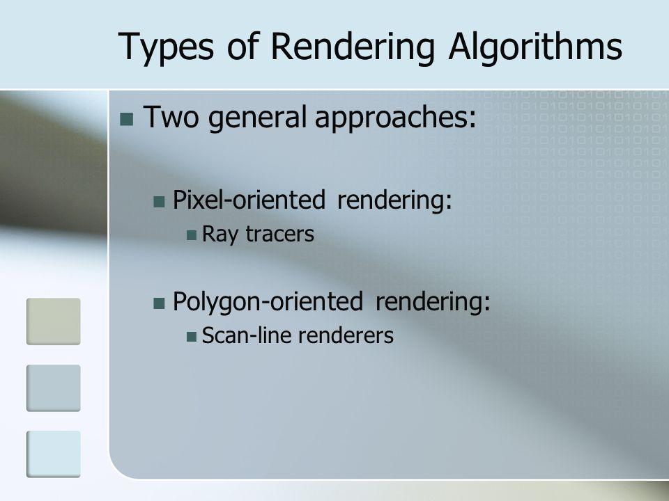 Types of Rendering Algorithms