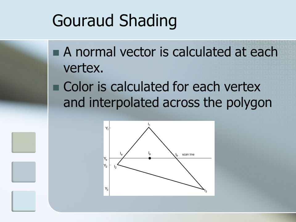 Gouraud Shading A normal vector is calculated at each vertex.