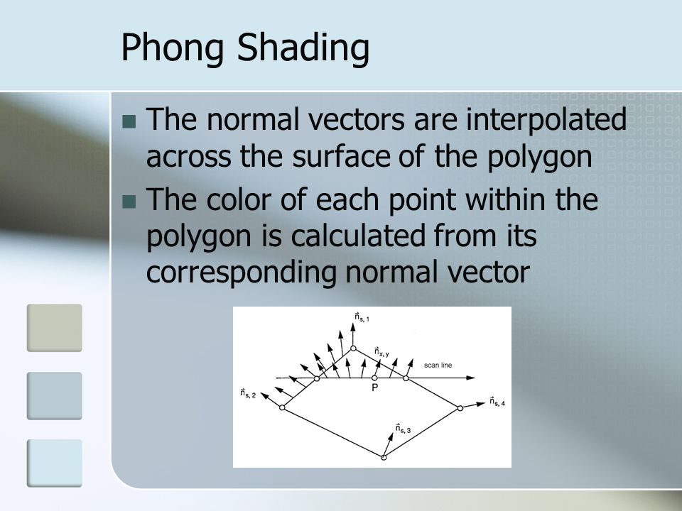 Phong Shading The normal vectors are interpolated across the surface of the polygon.