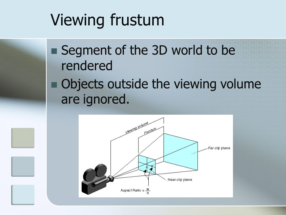 Viewing frustum Segment of the 3D world to be rendered