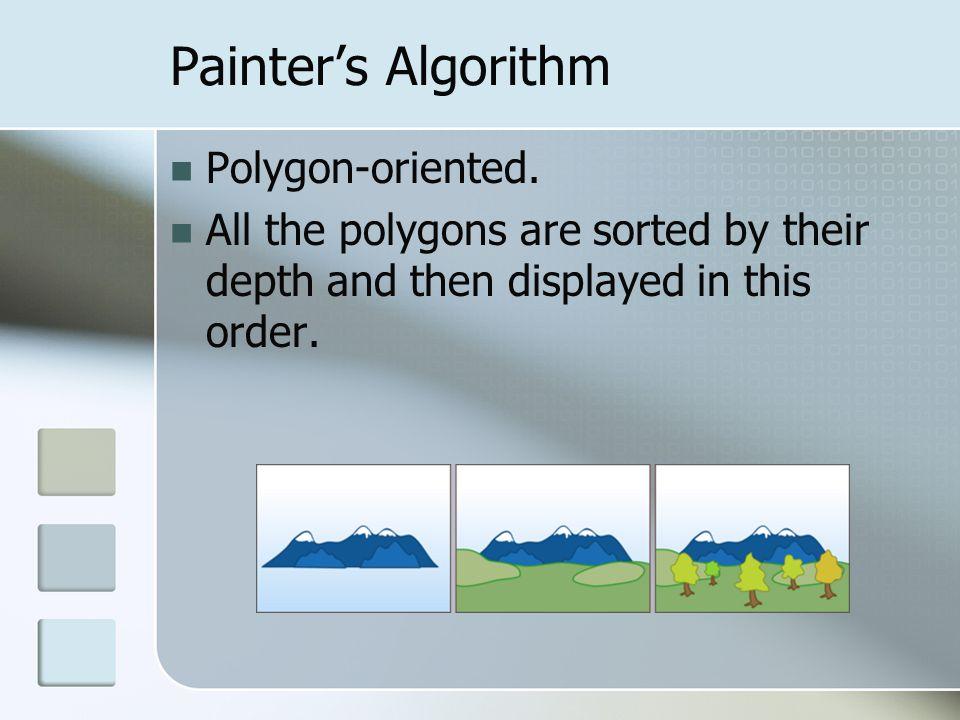Painter's Algorithm Polygon-oriented.