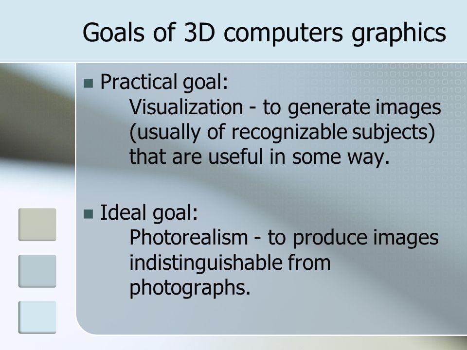 Goals of 3D computers graphics