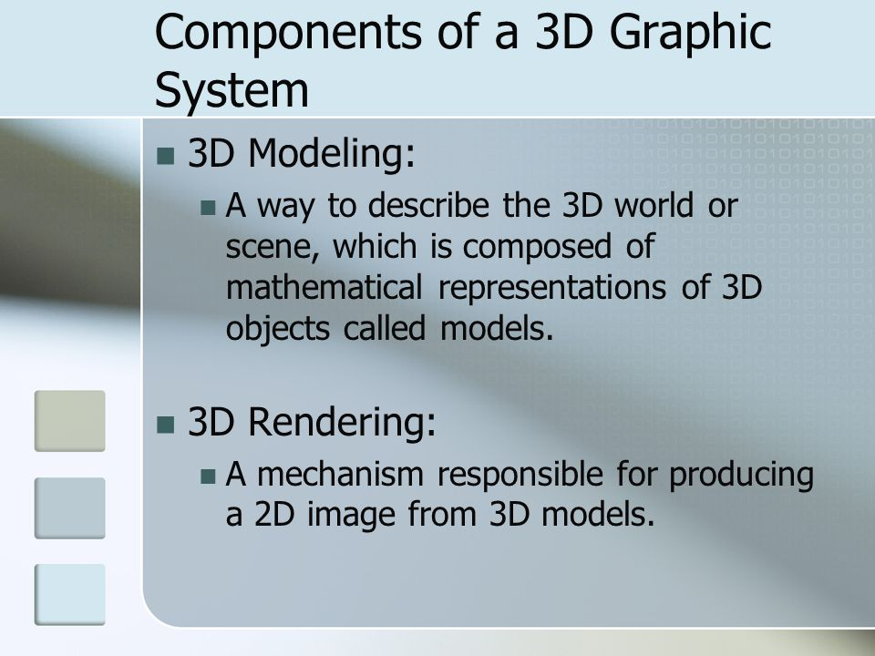 Components of a 3D Graphic System