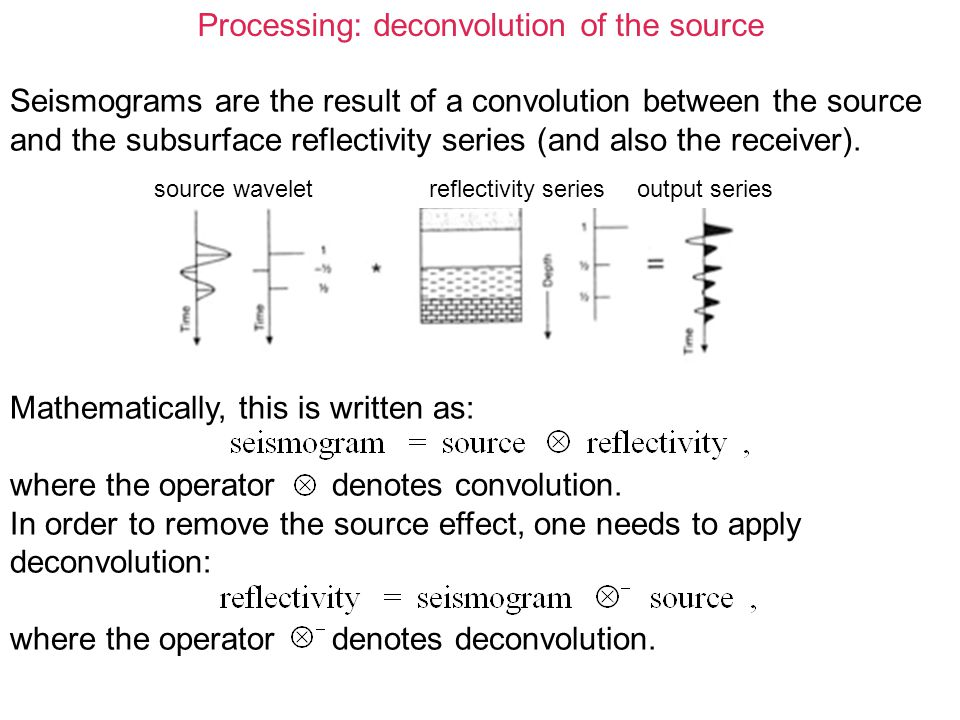 Processing: deconvolution of the source