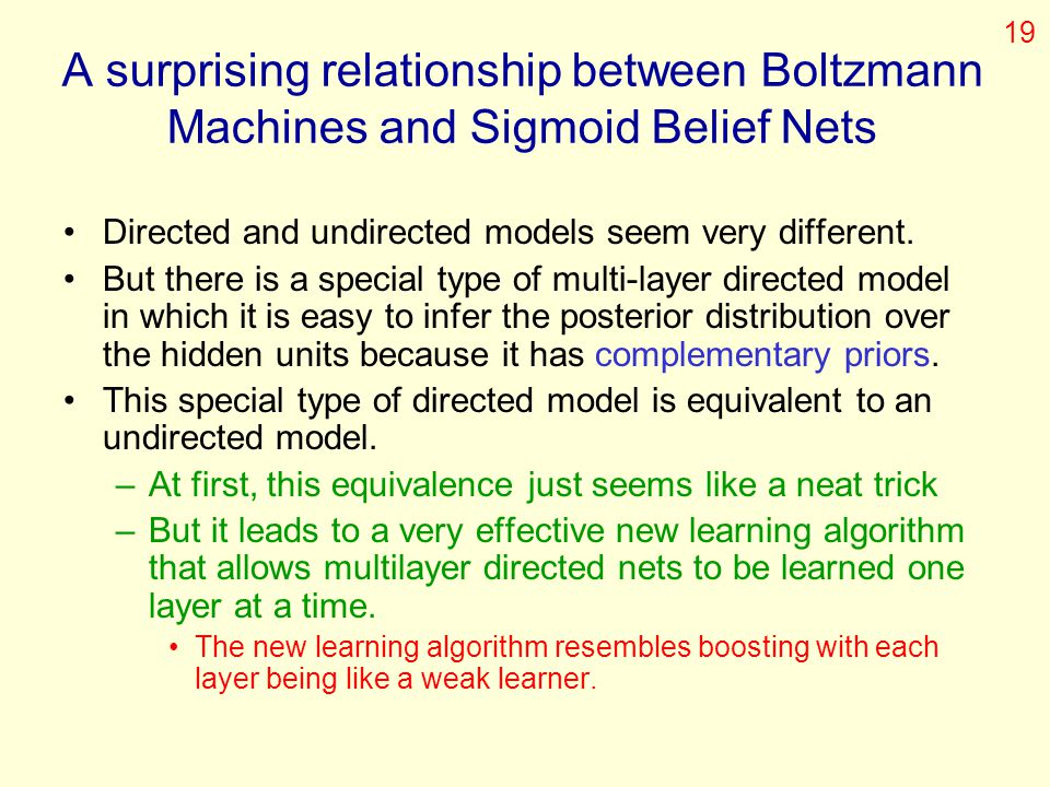 19 A surprising relationship between Boltzmann Machines and Sigmoid Belief Nets. Directed and undirected models seem very different.