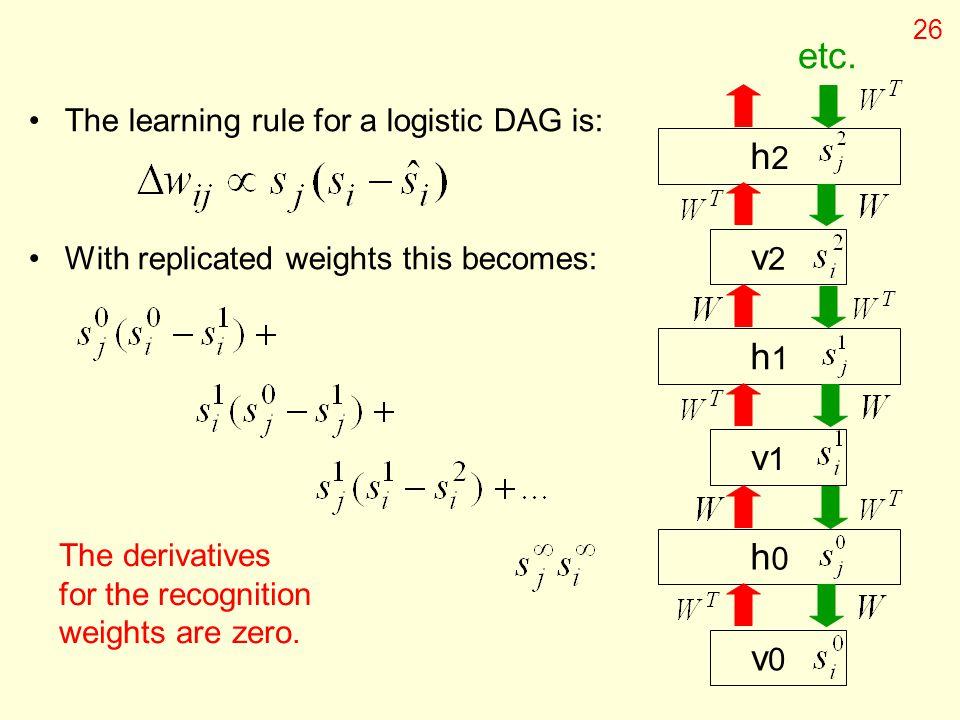 etc. h2 v2 h1 v1 h0 v0 The learning rule for a logistic DAG is: