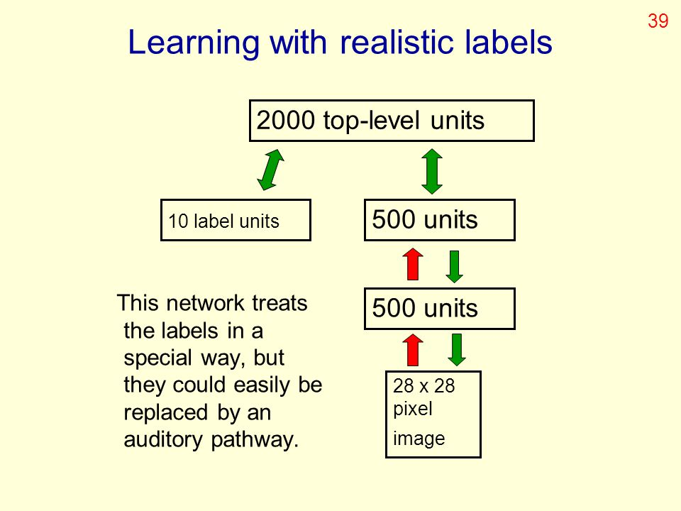 Learning with realistic labels